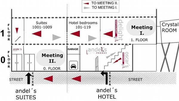 andel´s hotel Prague